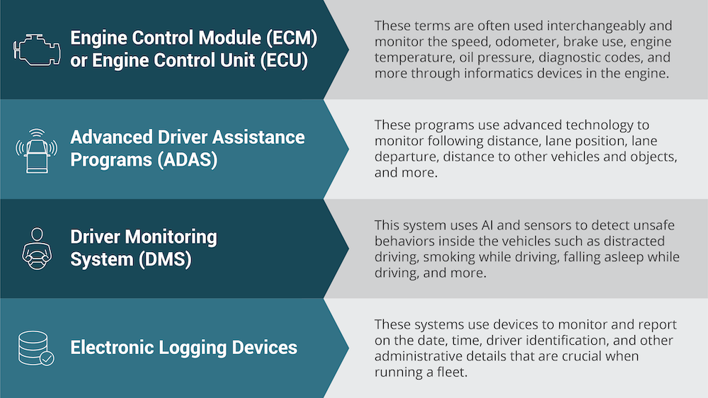 What is telematics systems